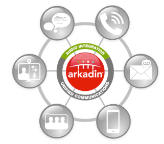 Arkadin-diagram